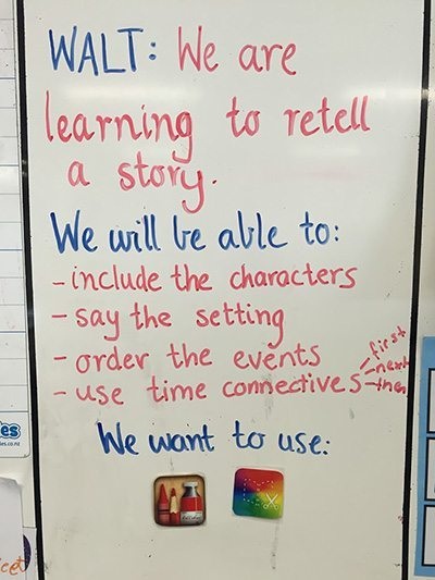 Learning outcomes on a whiteboard